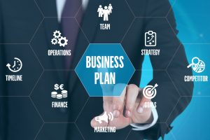 Business planning services Subiaco